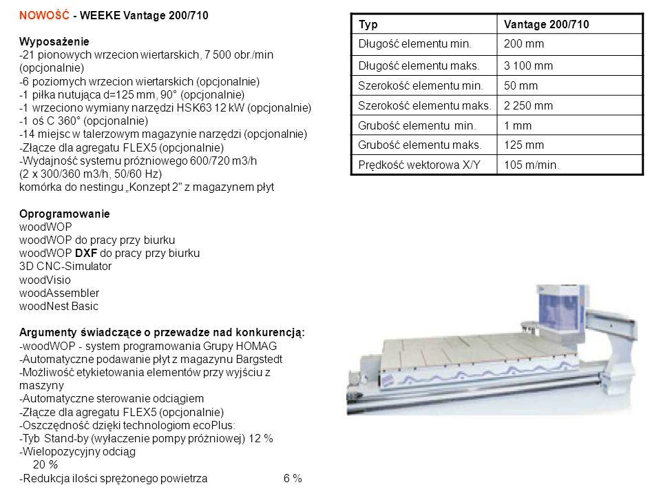 NOWOŚĆ HOLZMA HPP 380 Wyposażenie -Pakiet do obróbki wrażliwych powierzchni -Pakiet Soft-Touch -Pakiet do postformingu -Pakiet do wykonywania nacięć i rowków wpustowych -Pakiet do automatycznego etykietowania z użyciem belki dociskowej -Pakiet do cięć pod kątem -Power Concept -Ręczne tworzenie list produkcyjnych -Zarządzanie wolnymi miejscami na reszty w magazynie przy użyciu skanera -Transmisja danych online poprzez port USB -ołączenie danych z systemem magazynowania -Monitorowanie obszaru zasilania przy użyciu kamery -Urządzenia pomocnicze w załadunku i rozładunku płyt przy stole poduszkowym -Specjalny pakiet do rozkroju cienkich płyt -Półautomatyczna regulacja podcinacza -Optymalizacja rozkroju: CADplan Just-in-Time -Dodatkowy przełącznik Start/Stop na stole poduszkowym Argumenty świadczące o przewadze nad konkurencją: -Nowa seria 3 – premiera we wrześniu 2010 -Bogate wyposażenie podstawowe -Zużycie energii niższe nawet o 20% dzięki technologiom ecoPlus – teraz w standardzie -Oszczędność energii i zasobów – zasługa ekonomicznego napędu, odciągu i trybu Standby Materiały pomocne w sprzedaży Prospekty Baureihe 3 , Handling , ecoPlus Film Baureihe 3 TypVantage 200/710 Wystawanie tarczy95 mm Długość cięcia4 300 mm OprogramowanieCADmatic 4 PROFESSIONAL Posuw wózka piłydo 150 m/min Belka podająca VDo 90 m/min.