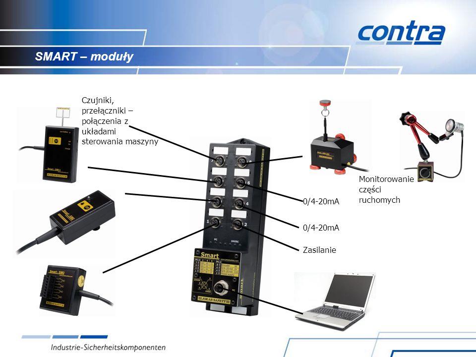SMART – moduły 0/4-20mA Zasilanie Czujniki, przełączniki – połączenia z układami sterowania maszyny Monitorowanie części ruchomych