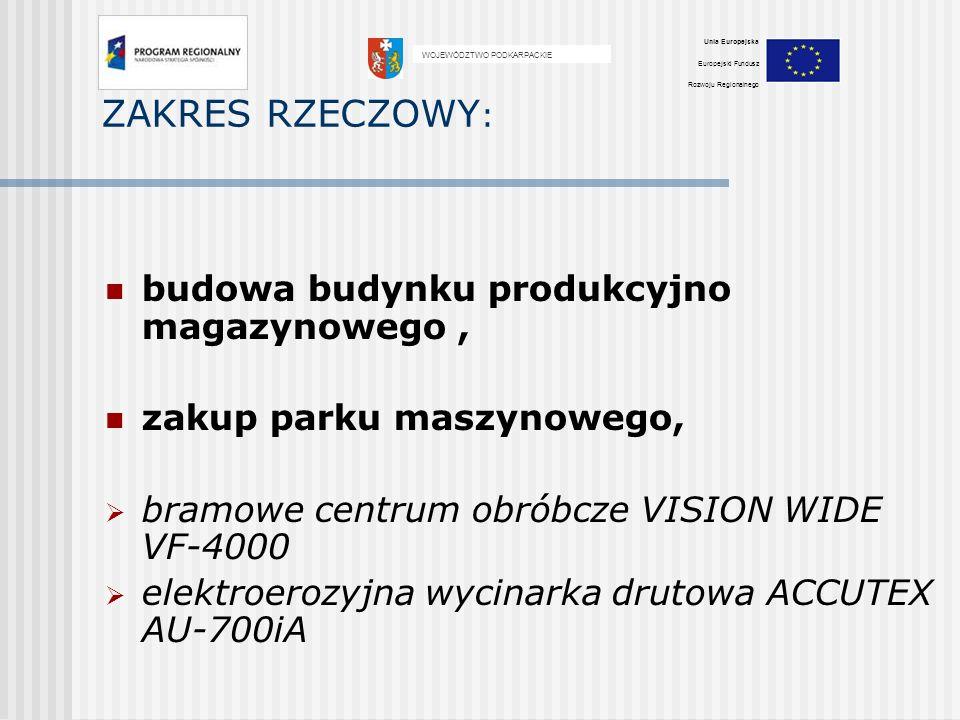 Etap 1 : Budowa budynku produkcyjno - magazynowego WOJEWÓDZTWO PODKARPACKIE Unia Europejska Europejski Fundusz Rozwoju Regionalnego