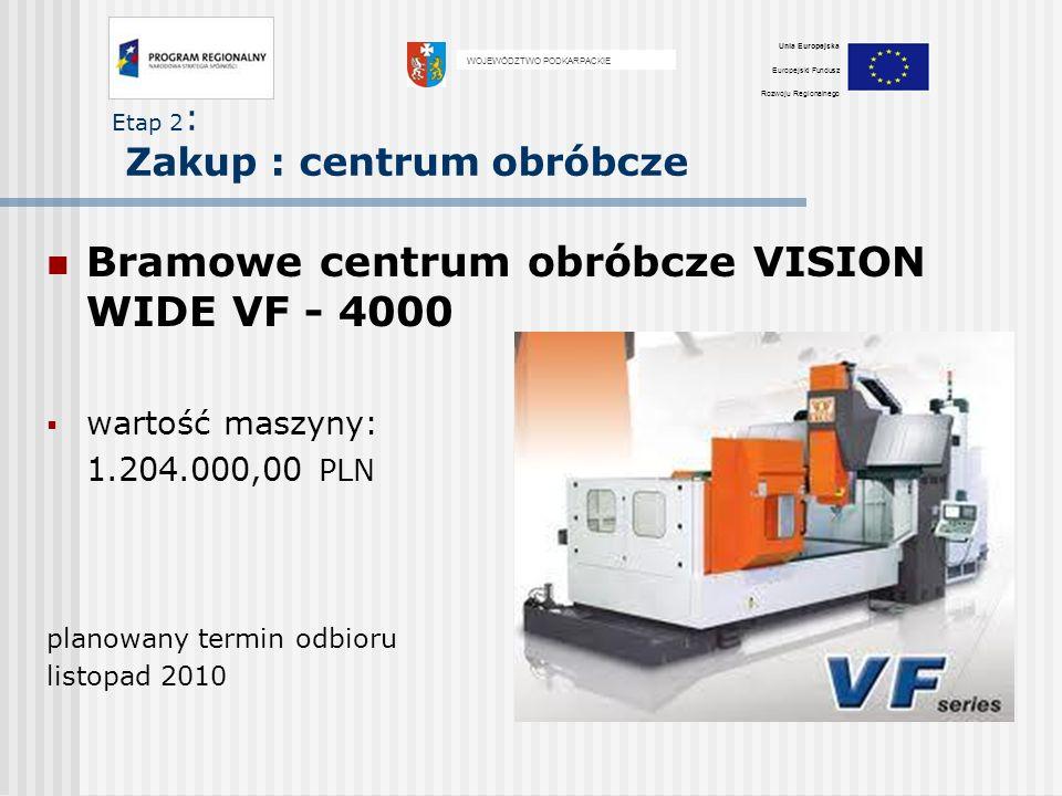 Etap 2: Zakup : wycinarka drutowa Elektroerozyjna wycinarka drutowa ACCUTEX AU – 700iA wartość maszyny: 302.000,00 PLN planowany termin odbioru listopad 2010 WOJEWÓDZTWO PODKARPACKIE Unia Europejska Europejski Fundusz Rozwoju Regionalnego