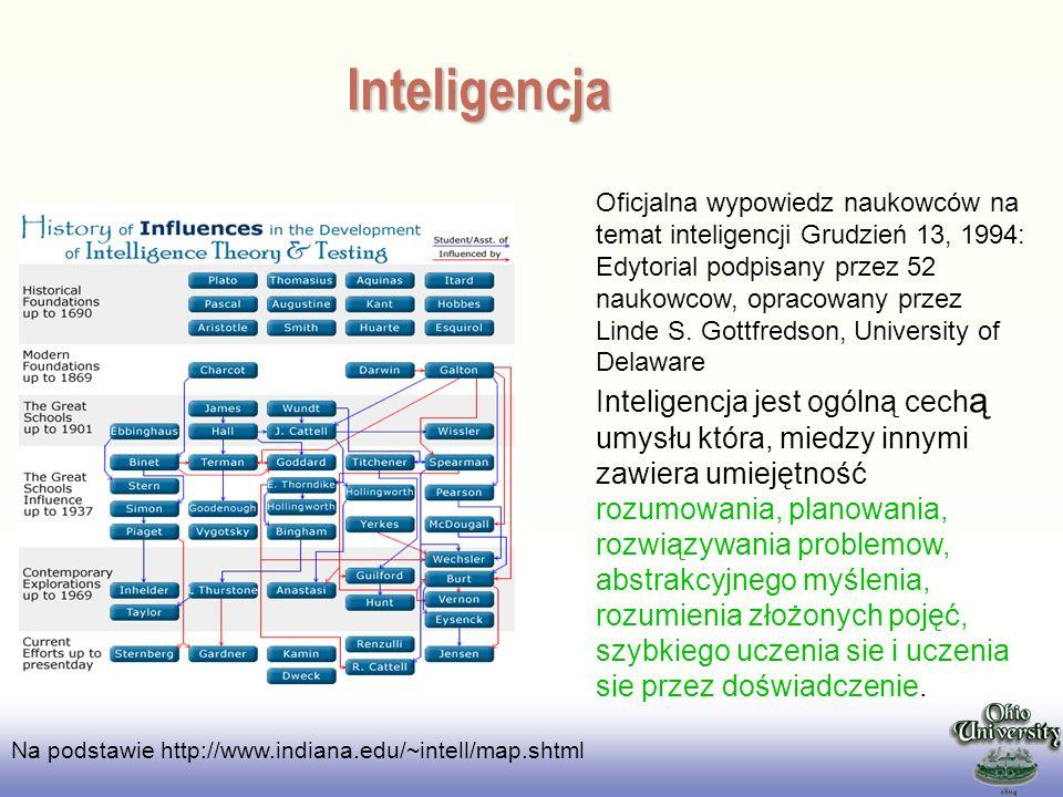 EE141 Inteligencja Na podstawie http://www.indiana.edu/~intell/map.shtml Oficjalna wypowiedz naukowców na temat inteligencji Grudzień 13, 1994: Edytor