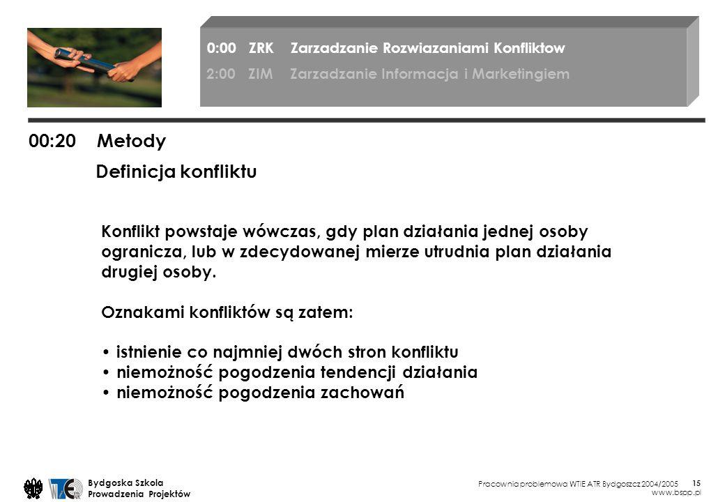 Pracownia problemowa WTiE ATR Bydgoszcz 2004/2005 Bydgoska Szkola Prowadzenia Projektów www.bspp.pl 15 00:20 Metody Konflikt powstaje wówczas, gdy pla