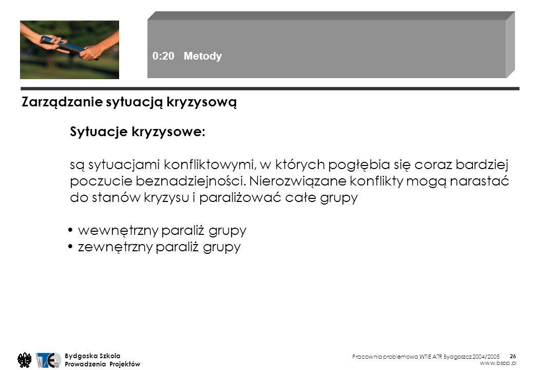 Pracownia problemowa WTiE ATR Bydgoszcz 2004/2005 Bydgoska Szkola Prowadzenia Projektów www.bspp.pl 26 Sytuacje kryzysowe: są sytuacjami konfliktowymi