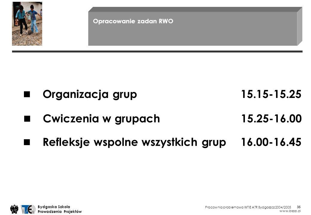 Pracownia problemowa WTiE ATR Bydgoszcz 2004/2005 Bydgoska Szkola Prowadzenia Projektów www.bspp.pl 35 Opracowanie zadan RWO Organizacja grup 15.15-15