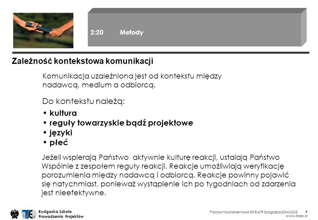 Pracownia problemowa WTiE ATR Bydgoszcz 2004/2005 Bydgoska Szkola Prowadzenia Projektów www.bspp.pl 9 Komunikacja uzależniona jest od kontekstu między