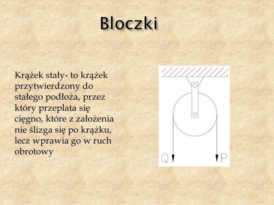 Bloczki Krążek stały- to krążek przytwierdzony do stałego podłoża, przez który przeplata się cięgno, które z założenia nie ślizga się po krążku, lecz