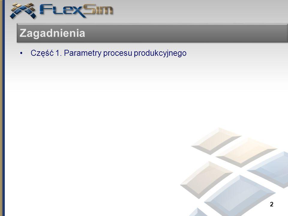 Zagadnienia Część 1. Parametry procesu produkcyjnego 2