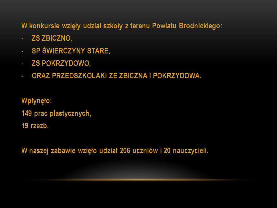 W konkursie wzięły udział szkoły z terenu Powiatu Brodnickiego: - ZS ZBICZNO, - SP ŚWIERCZYNY STARE, - ZS POKRZYDOWO, - ORAZ PRZEDSZKOLAKI ZE ZBICZNA