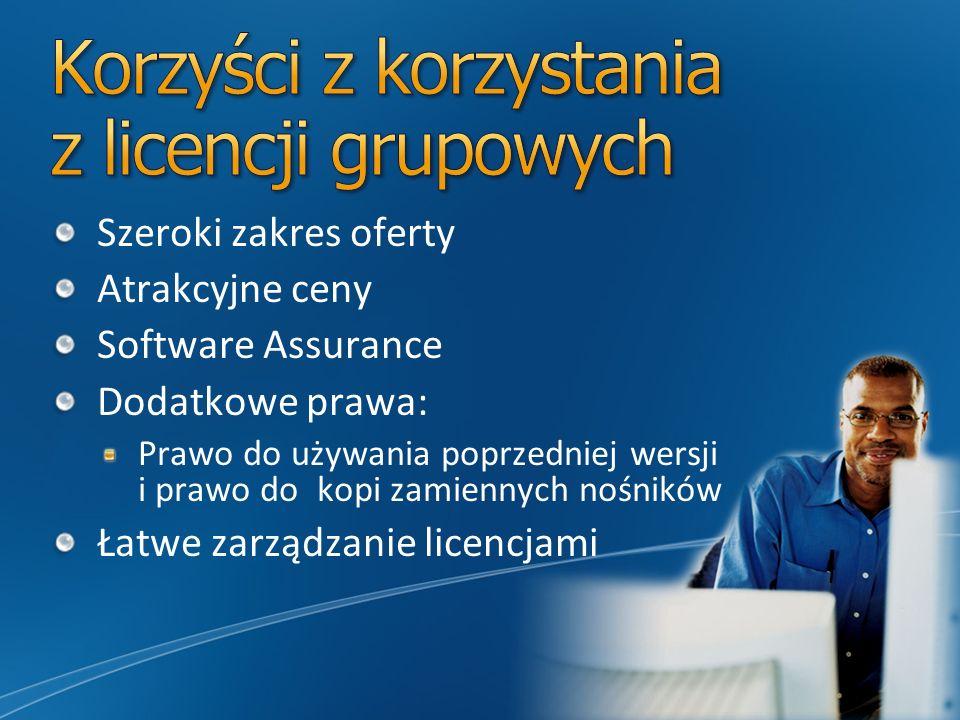 Szeroki zakres oferty Atrakcyjne ceny Software Assurance Dodatkowe prawa: Prawo do używania poprzedniej wersji i prawo do kopi zamiennych nośników Łatwe zarządzanie licencjami