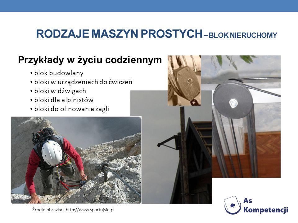 RODZAJE MASZYN PROSTYCH – BLOK NIERUCHOMY Przykłady w życiu codziennym blok budowlany bloki w urządzeniach do ćwiczeń bloki w dźwigach bloki dla alpin