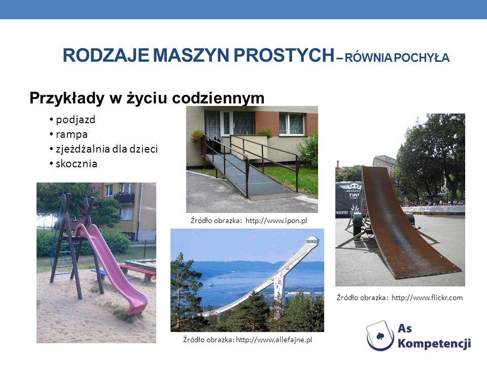 RODZAJE MASZYN PROSTYCH – RÓWNIA POCHYŁA Przykłady w życiu codziennym podjazd rampa zjeżdżalnia dla dzieci skocznia Źródło obrazka: http://www.ipon.pl