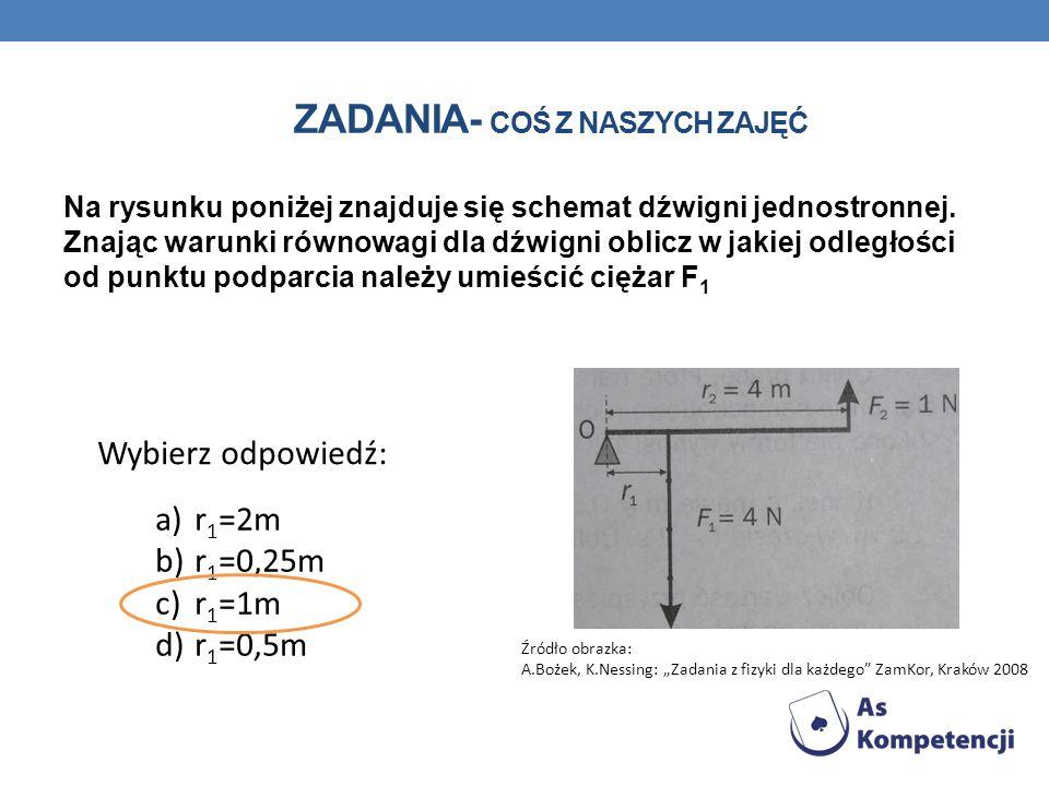 Na rysunku poniżej znajduje się schemat dźwigni jednostronnej. Znając warunki równowagi dla dźwigni oblicz w jakiej odległości od punktu podparcia nal