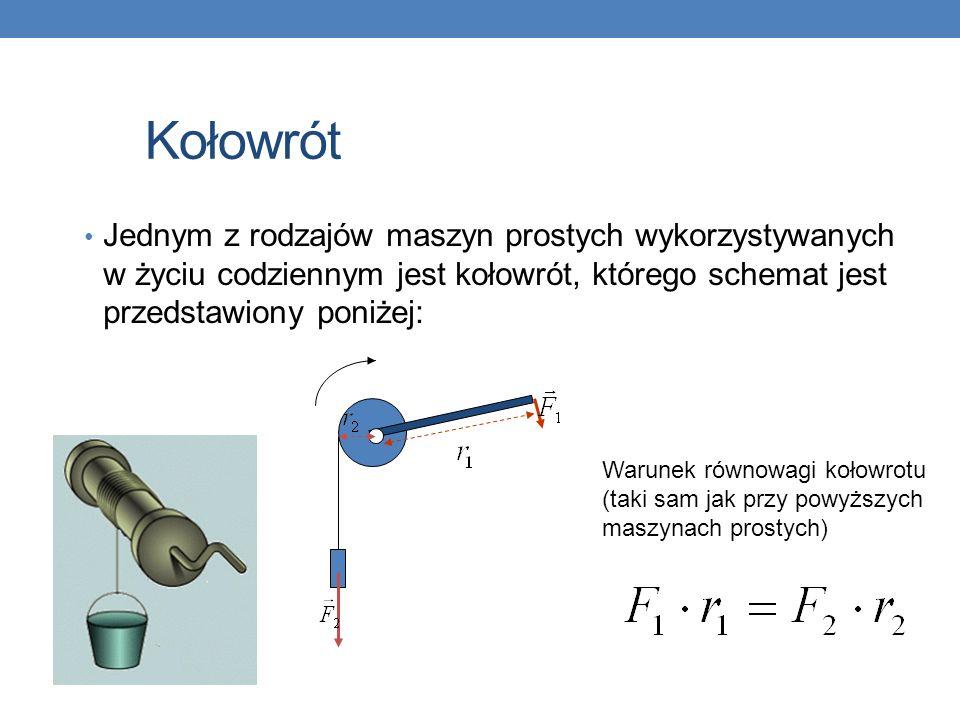 Kołowrót Jednym z rodzajów maszyn prostych wykorzystywanych w życiu codziennym jest kołowrót, którego schemat jest przedstawiony poniżej: Warunek równ