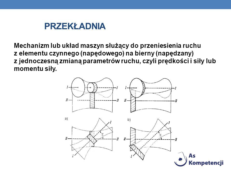 PRZEKŁADNIA Mechanizm lub układ maszyn służący do przeniesienia ruchu z elementu czynnego (napędowego) na bierny (napędzany) z jednoczesną zmianą para