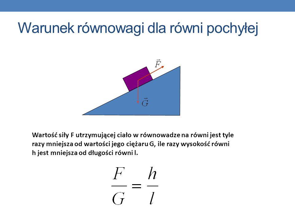 Warunek równowagi dla równi pochyłej Wartość siły F utrzymującej ciało w równowadze na równi jest tyle razy mniejsza od wartości jego ciężaru G, ile r