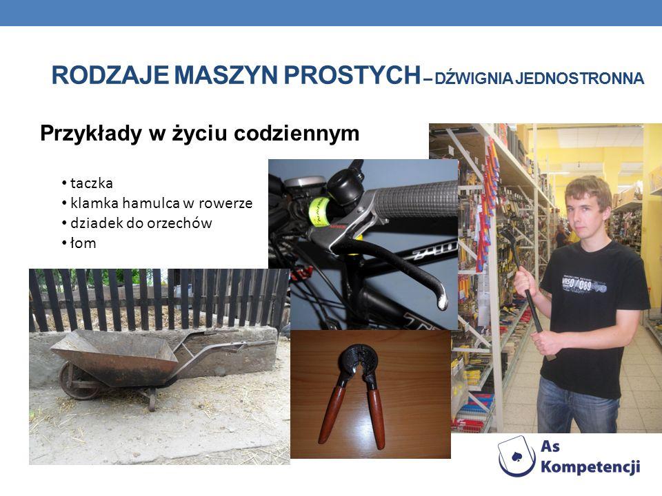 BIBLIOGRAFIA P.Walczak, G.Wojewoda: Fizyka i astronomia 2 kurs podstawowy Operon, Gdynia 2005 red.