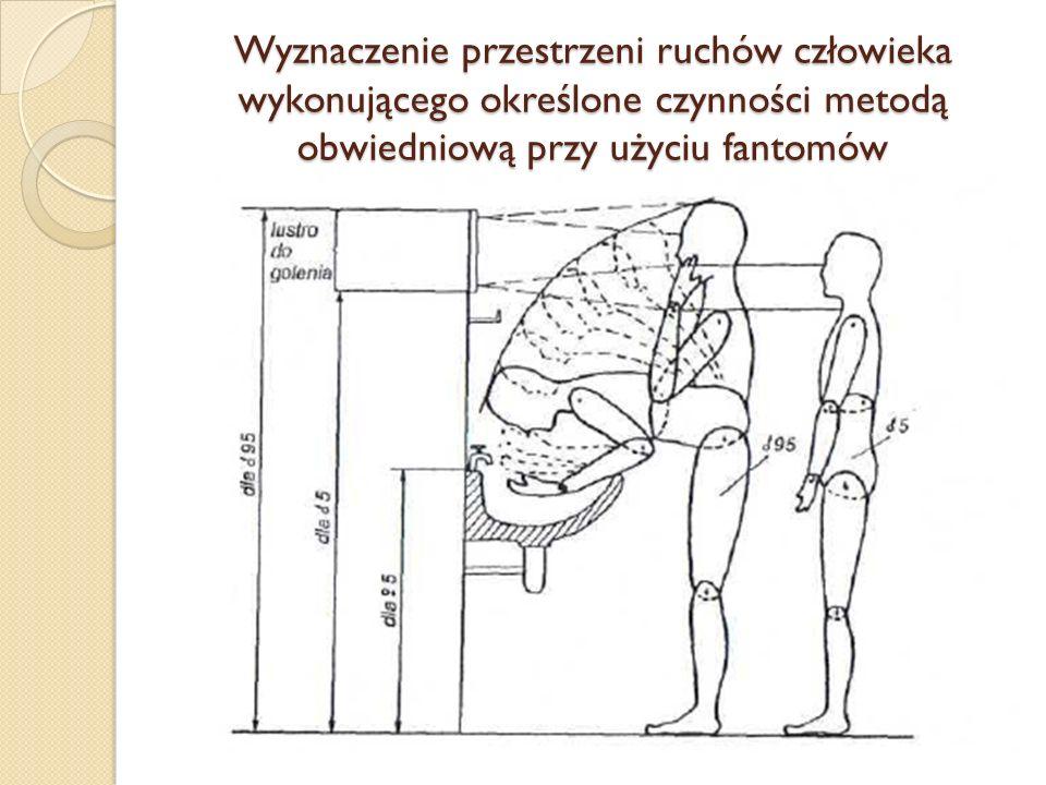 Wyznaczenie przestrzeni ruchów człowieka wykonującego określone czynności metodą obwiedniową przy użyciu fantomów