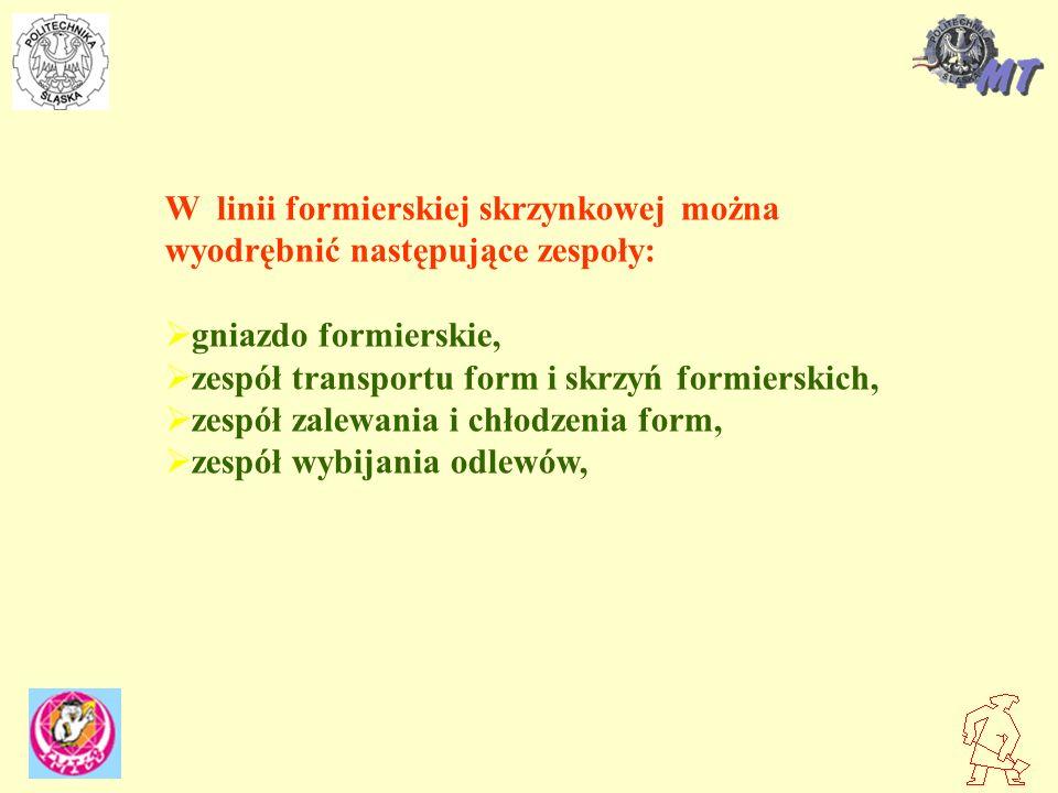W linii formierskiej skrzynkowej można wyodrębnić następujące zespoły: gniazdo formierskie, zespół transportu form i skrzyń formierskich, zespół zalew