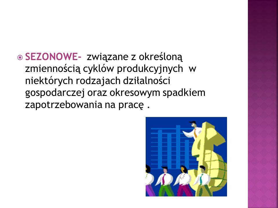 SEZONOWE- związane z określoną zmiennością cyklów produkcyjnych w niektórych rodzajach dziłalności gospodarczej oraz okresowym spadkiem zapotrzebowania na pracę.