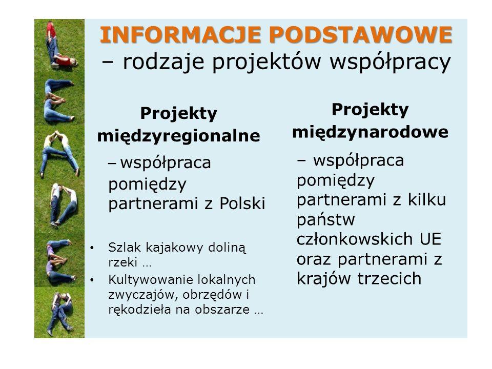 INFORMACJE PODSTAWOWE INFORMACJE PODSTAWOWE – rodzaje projektów współpracy Projekty międzyregionalne – współpraca pomiędzy partnerami z Polski Szlak kajakowy doliną rzeki … Kultywowanie lokalnych zwyczajów, obrzędów i rękodzieła na obszarze … Projekty międzynarodowe – współpraca pomiędzy partnerami z kilku państw członkowskich UE oraz partnerami z krajów trzecich