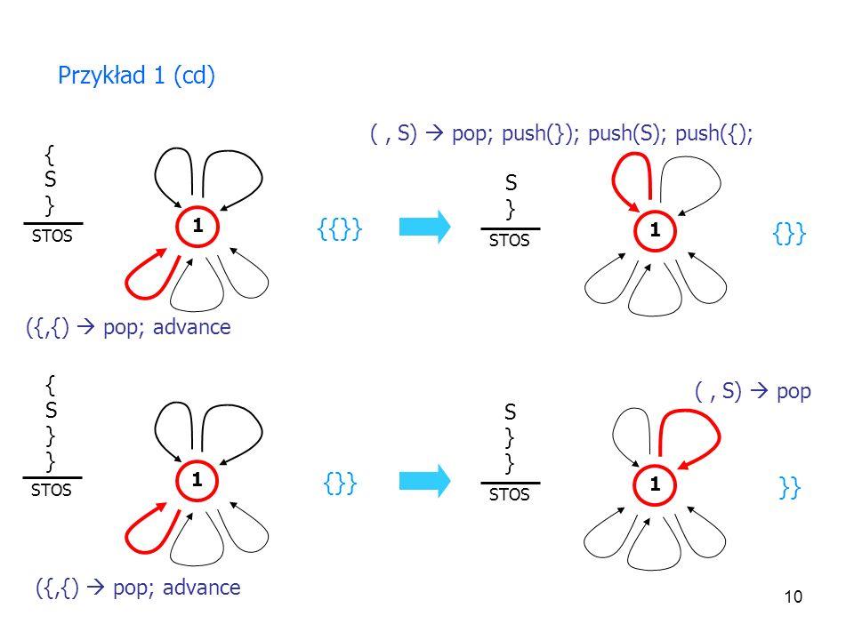 10 1 STOS {{}} {S}{S} ({,{) pop; advance 1 STOS {}} S}S} (, S) pop; push(}); push(S); push({); 1 STOS {}} {S}}{S}} ({,{) pop; advance 1 STOS }} S}}S}}