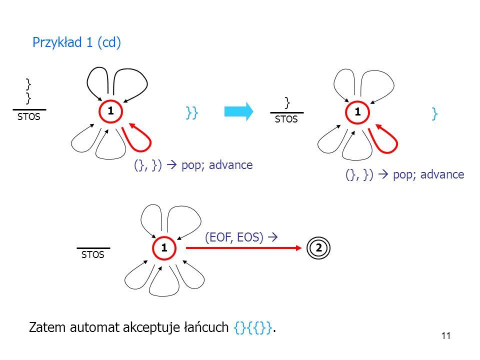 11 }} 1 STOS }}}} (}, }) pop; advance 1 STOS } } (}, }) pop; advance Zatem automat akceptuje łańcuch {}{{}}. 1 STOS 2 (EOF, EOS) Przykład 1 (cd)