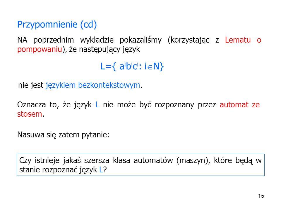 15 L={ a i b i c i : i N} Przypomnienie (cd) NA poprzednim wykładzie pokazaliśmy (korzystając z Lematu o pompowaniu), że następujący język nie jest ję