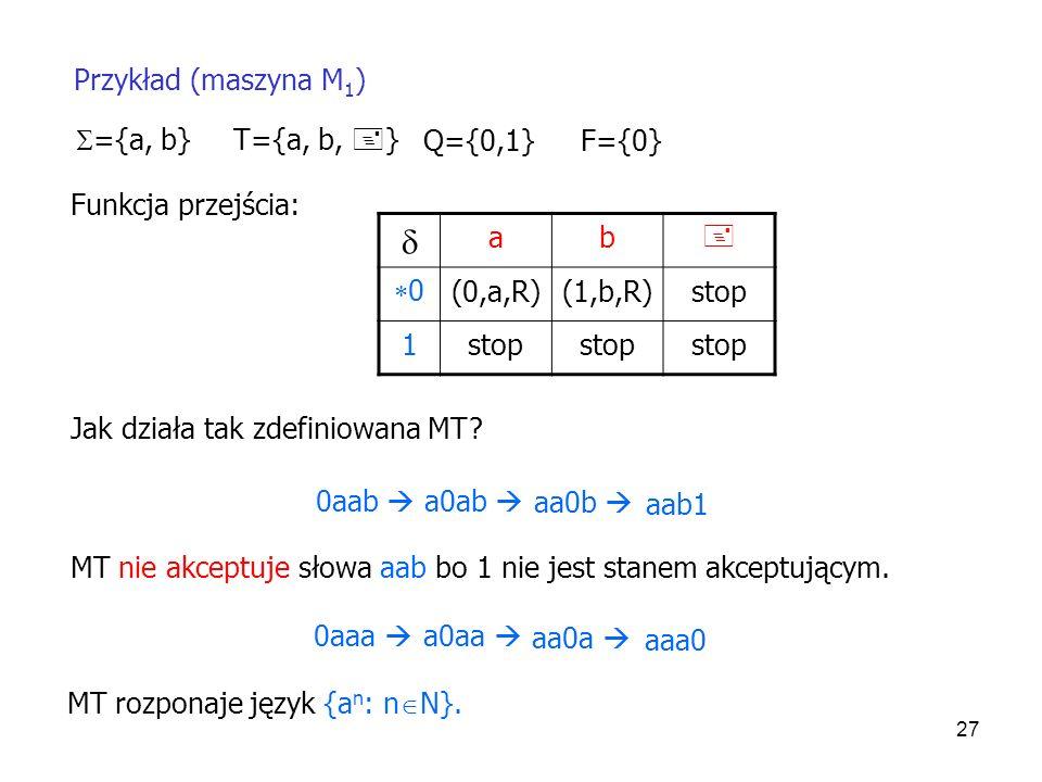 27 Przykład (maszyna M 1 ) ={a, b} T={a, b, } Q={0,1} F={0} Funkcja przejścia: ab 0 (0,a,R)(1,b,R)stop 1 Jak działa tak zdefiniowana MT? 0aab a0ab aa0