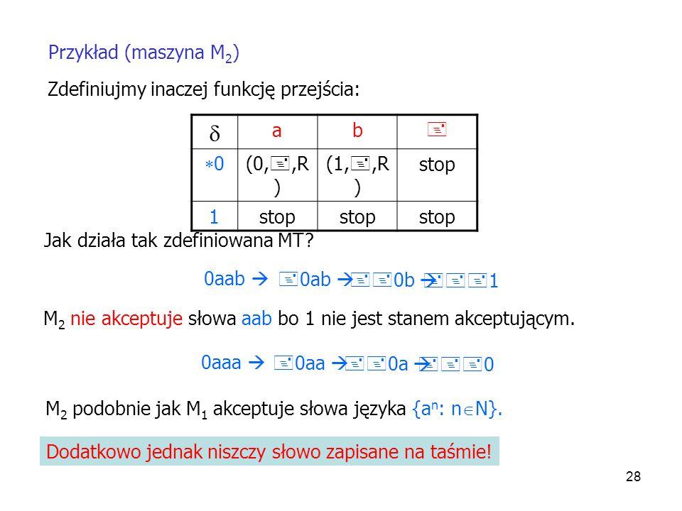 28 Przykład (maszyna M 2 ) Zdefiniujmy inaczej funkcję przejścia: ab 0 (0,,R ) (1,,R ) stop 1 Jak działa tak zdefiniowana MT? 0aab 0ab 0b 1 0aaa 0aa 0