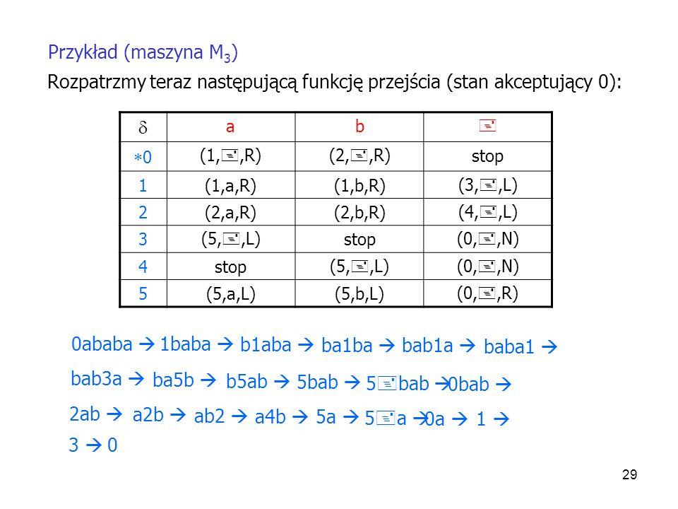 29 Przykład (maszyna M 3 ) Rozpatrzmy teraz następującą funkcję przejścia (stan akceptujący 0): ab 0 (1,,R)(2,,R)stop 1(1,a,R)(1,b,R)(3,,L) 2(2,a,R)(2
