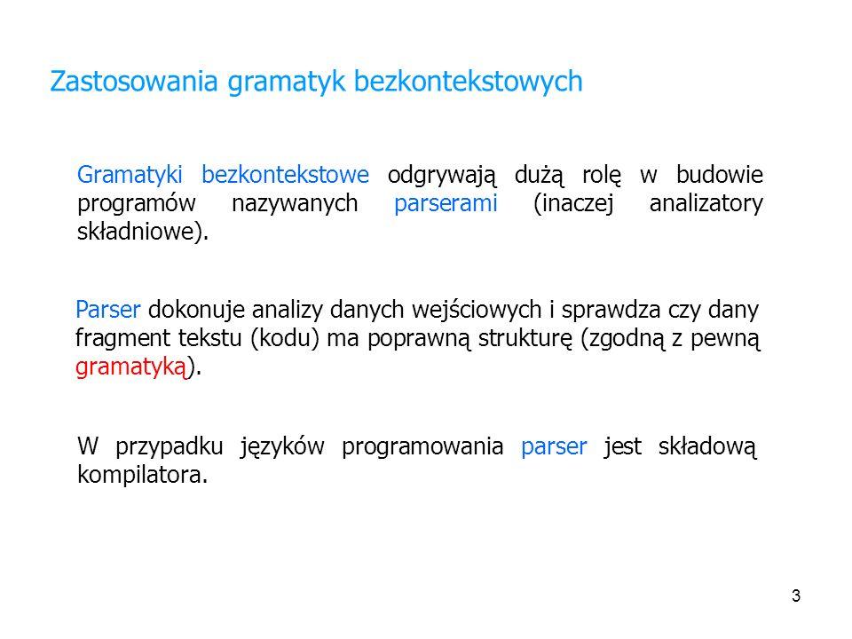 3 Zastosowania gramatyk bezkontekstowych Gramatyki bezkontekstowe odgrywają dużą rolę w budowie programów nazywanych parserami (inaczej analizatory sk