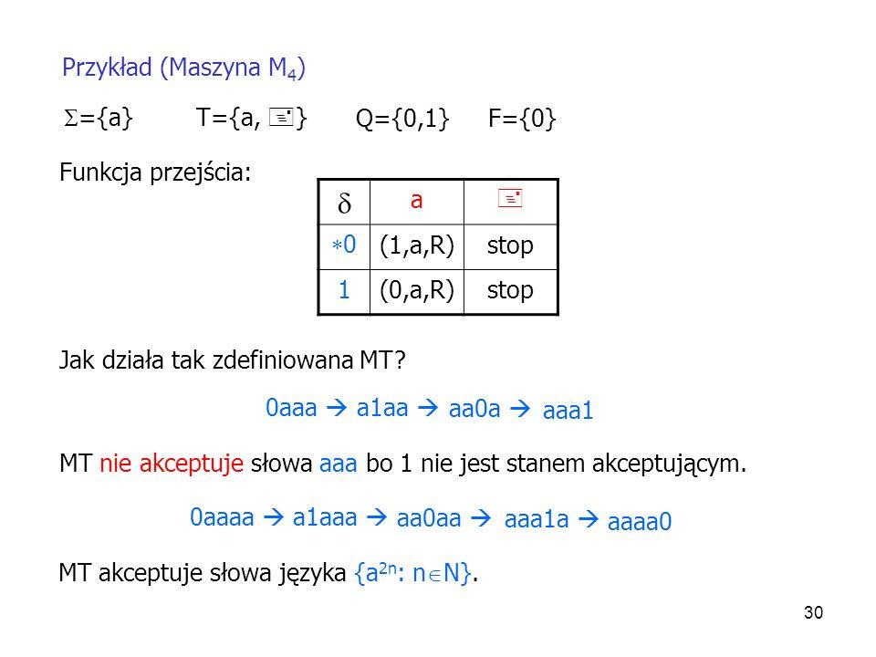 30 Przykład (Maszyna M 4 ) ={a} T={a, } Q={0,1} F={0} Funkcja przejścia: a 0 (1,a,R)stop 1(0,a,R)stop Jak działa tak zdefiniowana MT? 0aaa a1aa aa0a a