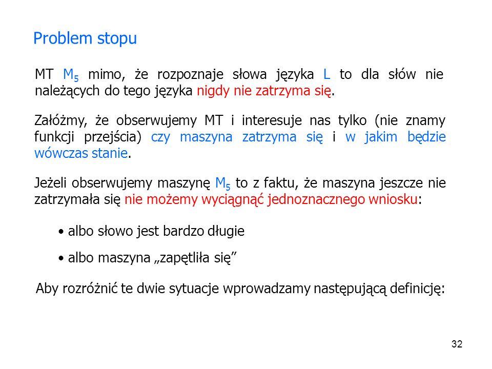 32 MT M 5 mimo, że rozpoznaje słowa języka L to dla słów nie należących do tego języka nigdy nie zatrzyma się. Załóżmy, że obserwujemy MT i interesuje