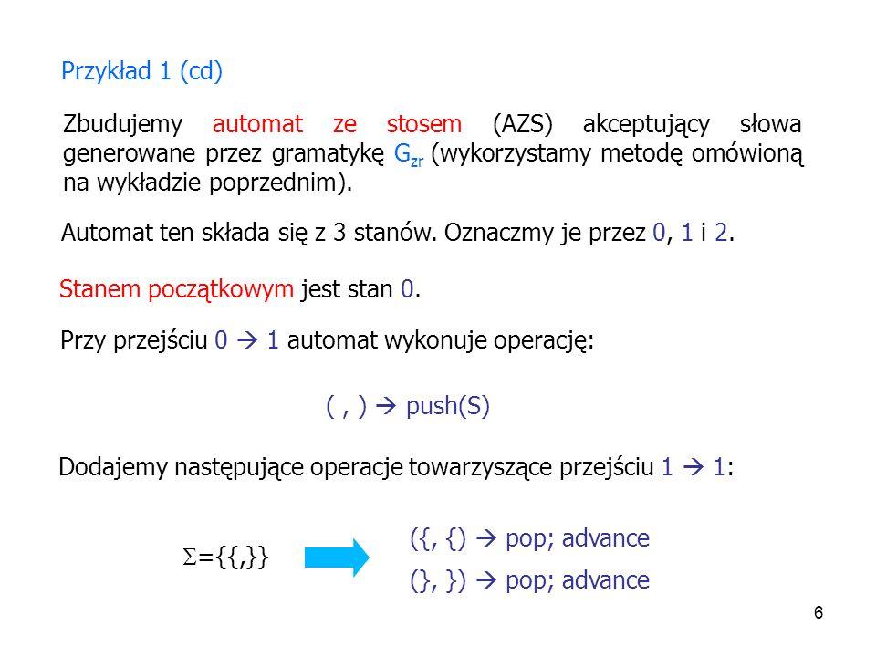 6 Zbudujemy automat ze stosem (AZS) akceptujący słowa generowane przez gramatykę G zr (wykorzystamy metodę omówioną na wykładzie poprzednim). Automat