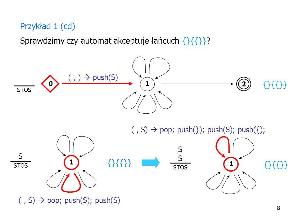 8 Przykład 1 (cd) Sprawdzimy czy automat akceptuje łańcuch {}{{}}? 0 1 2 (, ) push(S) STOS {}{{}} 1 STOS {}{{}} S (, S) pop; push(S); push(S) 1 STOS {