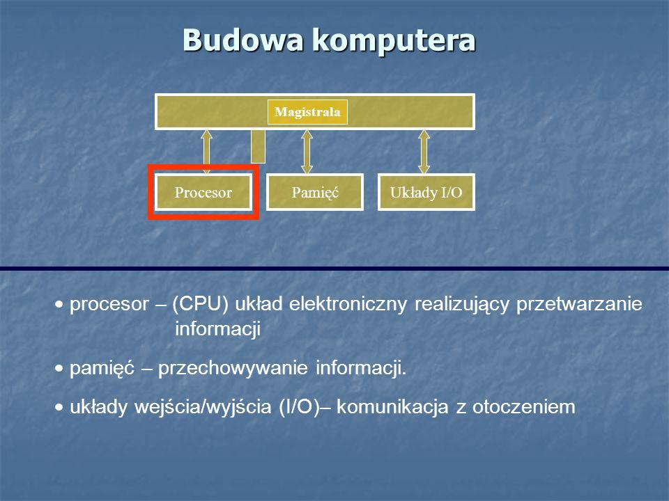 PamięćProcesor Magistrala Układy I/O procesor – (CPU) układ elektroniczny realizujący przetwarzanie informacji pamięć – przechowywanie informacji. ukł