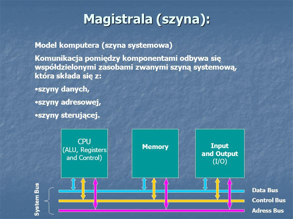 Magistrala (szyna): Model komputera (szyna systemowa) Komunikacja pomiędzy komponentami odbywa się współdzielonymi zasobami zwanymi szyną systemową, k
