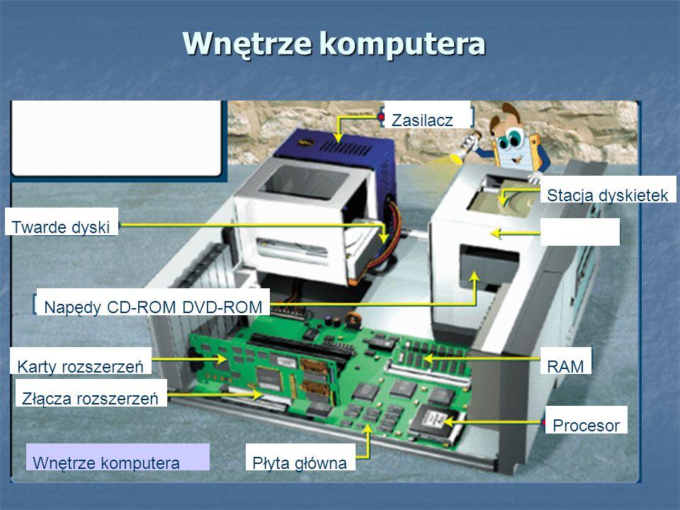 Wnętrze komputera Zasilacz Stacja dyskietek RAM Procesor Płyta główna Złącza rozszerzeń Karty rozszerzeń Napędy CD-ROM DVD-ROM Twarde dyski Wnętrze ko