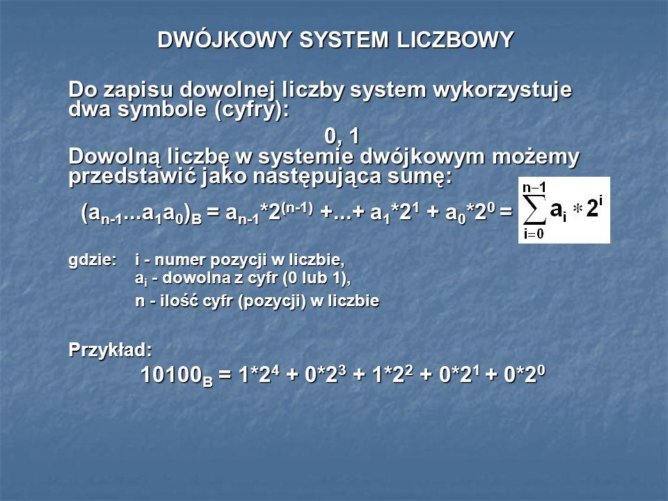 DWÓJKOWY SYSTEM LICZBOWY Do zapisu dowolnej liczby system wykorzystuje dwa symbole (cyfry): 0, 1 Dowolną liczbę w systemie dwójkowym możemy przedstawi