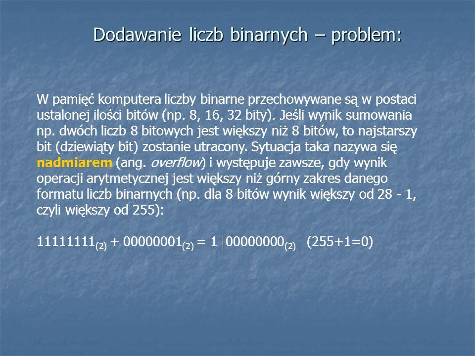 Dodawanie liczb binarnych – problem: W pamięć komputera liczby binarne przechowywane są w postaci ustalonej ilości bitów (np. 8, 16, 32 bity). Jeśli w