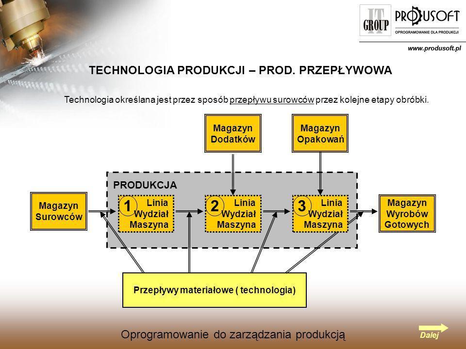 Oprogramowanie do zarządzania produkcją www.produsoft.pl PRODUKCJA Oprogramowanie do zarządzania produkcją TECHNOLOGIA PRODUKCJI – PROD.
