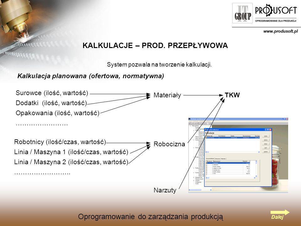 Oprogramowanie do zarządzania produkcją www.produsoft.pl Oprogramowanie do zarządzania produkcją DYSPOZYCJE PRODUKCJI – PROD.