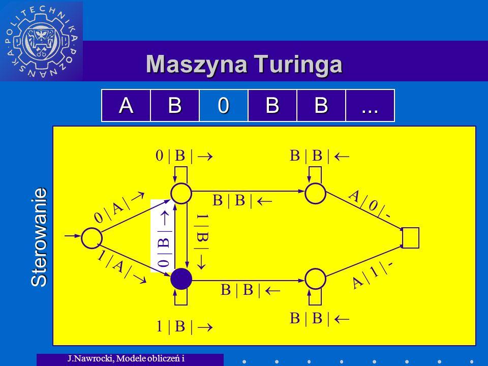 J.Nawrocki, Modele obliczeń i granice... 0 | B | Maszyna Turinga Sterowanie 0 | A | 1 | A | 0 | B | B | B | 1 | B | A | 0 | - A | 1 | - AB0BB...