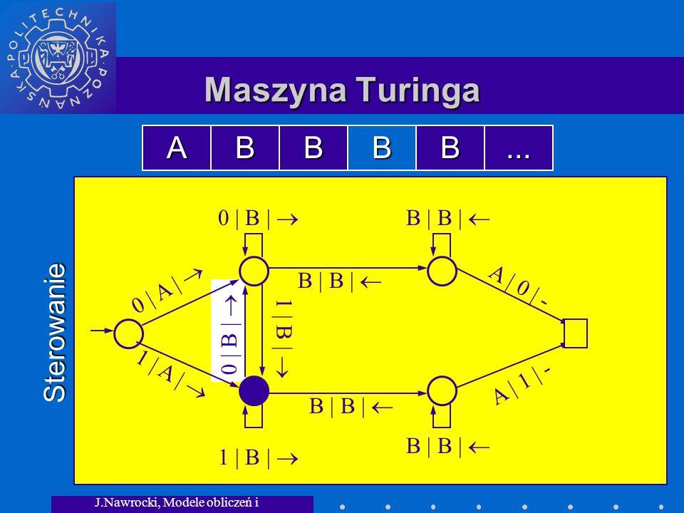 J.Nawrocki, Modele obliczeń i granice... 0 | B | Maszyna Turinga Sterowanie 0 | A | 1 | A | 0 | B | B | B | 1 | B | A | 0 | - A | 1 | - ABBBB...