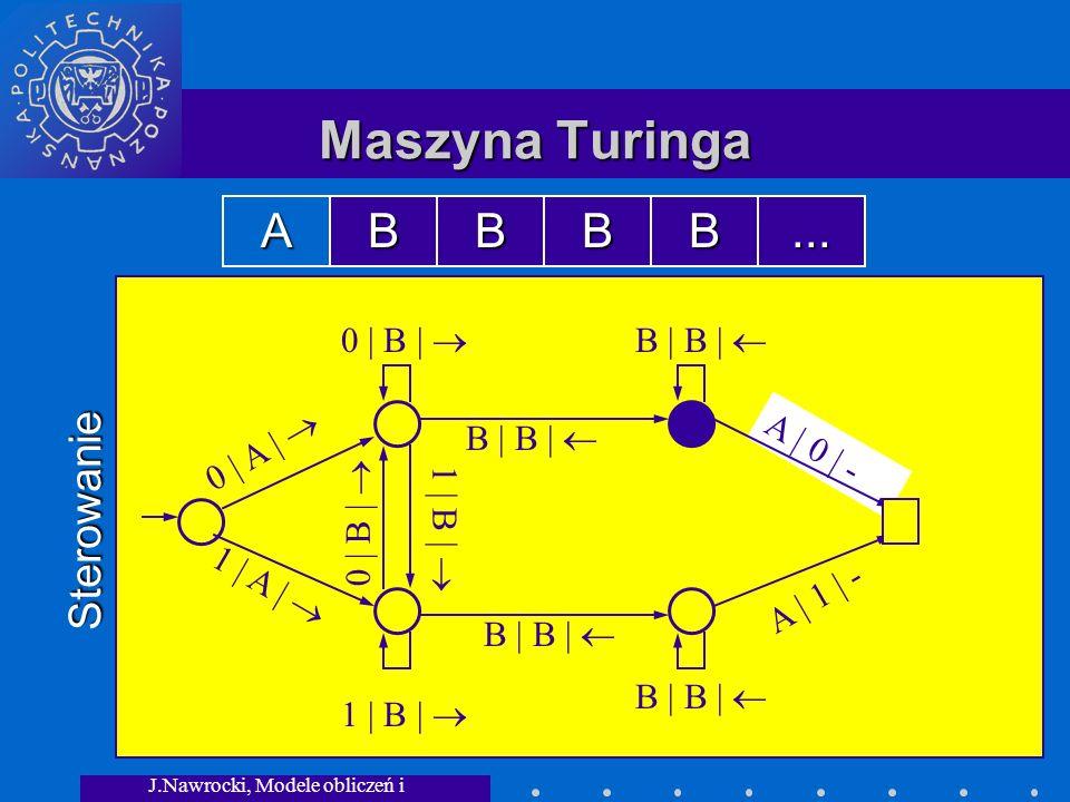 J.Nawrocki, Modele obliczeń i granice... A | 0 | - B | B | 0 | B | Maszyna Turinga Sterowanie 0 | A | 1 | A | 0 | B | B | B | 1 | B | A | 1 | - ABBBB.