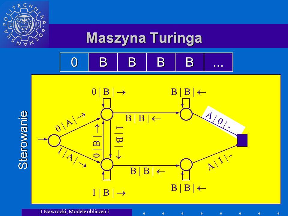 J.Nawrocki, Modele obliczeń i granice... A | 0 | - B | B | 0 | B | Maszyna Turinga Sterowanie 0 | A | 1 | A | 0 | B | B | B | 1 | B | A | 1 | - 0BBBB.