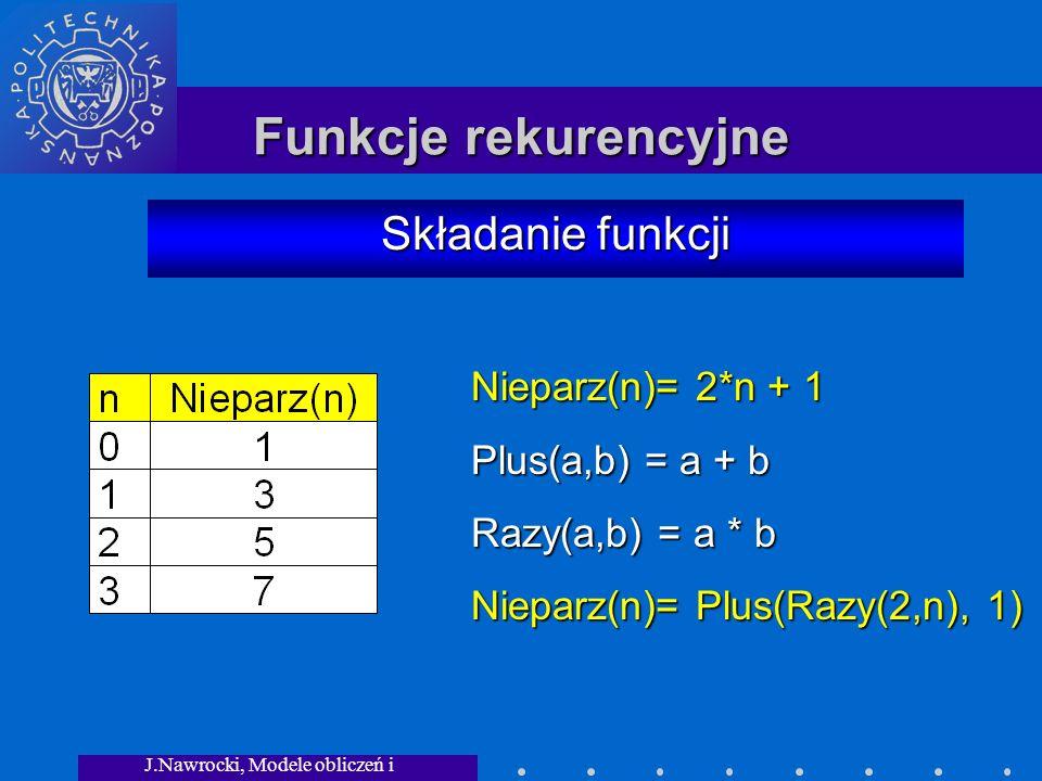 J.Nawrocki, Modele obliczeń i granice... Funkcje rekurencyjne Składanie funkcji Nieparz(n)= 2*n + 1 Plus(a,b) = a + b Razy(a,b) = a * b Nieparz(n)= Pl