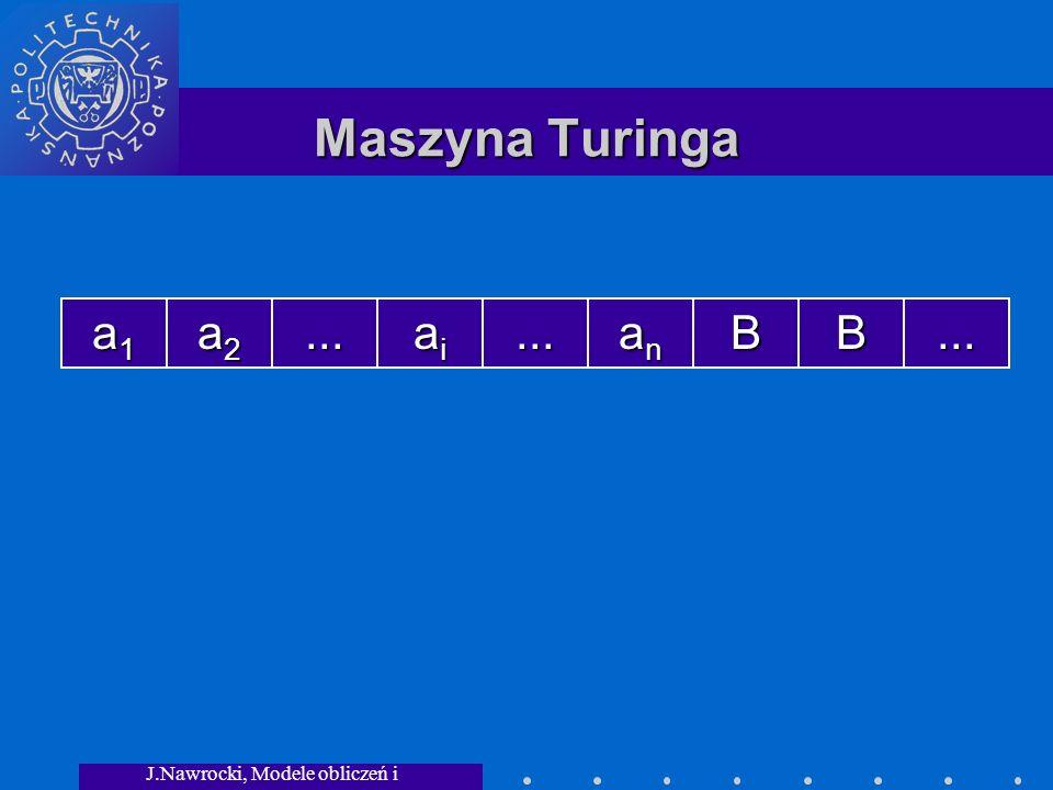 J.Nawrocki, Modele obliczeń i granice... Maszyna Turinga a1a1a1a1 a2a2a2a2... aiaiaiai... ananananBB...