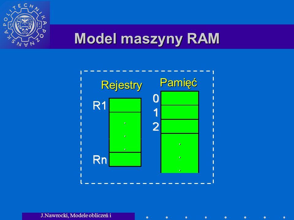 J.Nawrocki, Modele obliczeń i granice... Model maszyny RAM Rejestry Pamięć