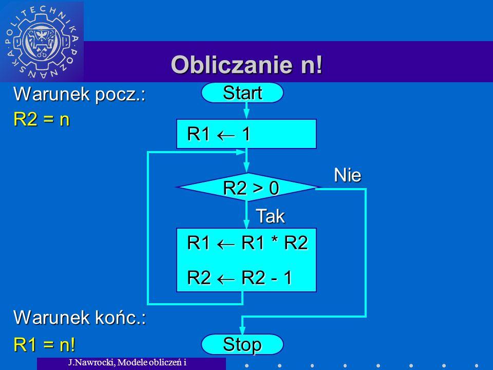 J.Nawrocki, Modele obliczeń i granice... Obliczanie n! Start Stop R1 1 R1 1 R1 R1 * R2 R1 R1 * R2 R2 R2 - 1 R2 R2 - 1 R2 > 0 Tak Nie Warunek pocz.: R2